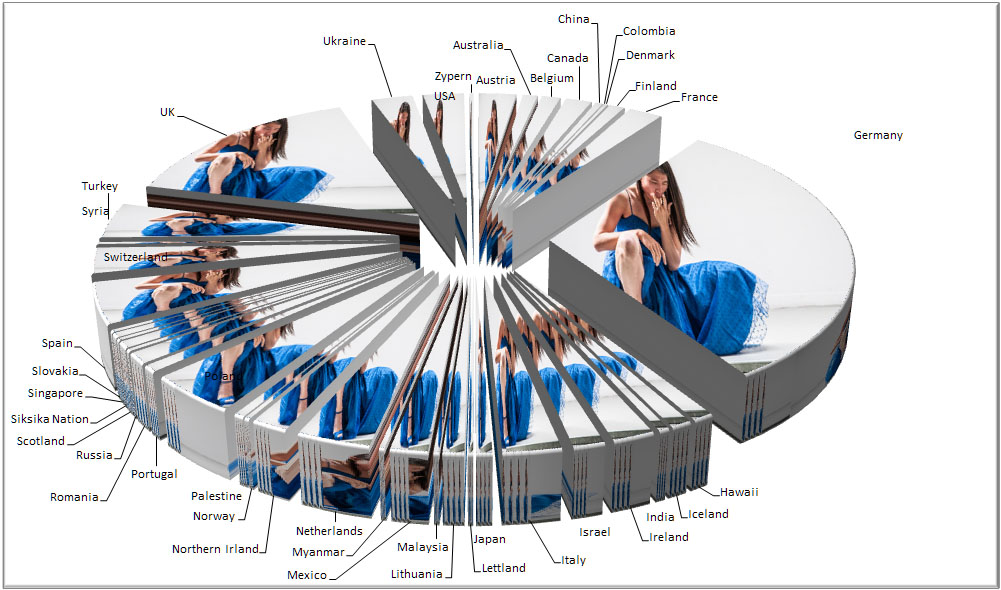 The International Performance Association (IPA)